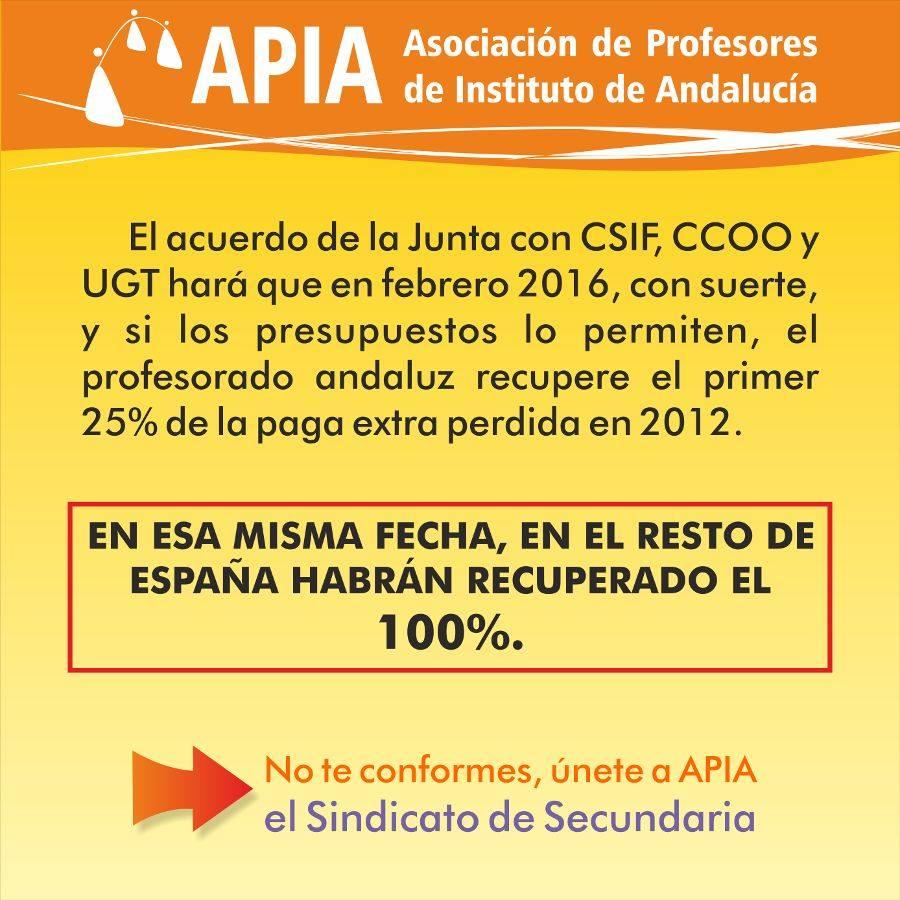 Recuperación de la paga extra de diciembre de 2012