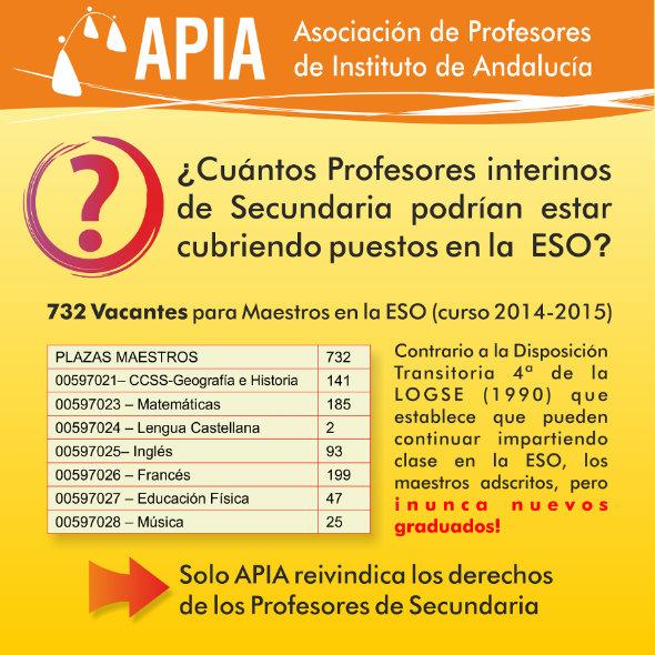 ¿Cuántos profesores interinos de Secundaria podrían estar cubriendo vacantes en la ESO?